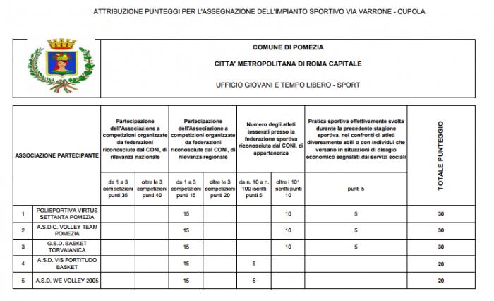 Campisportivi1