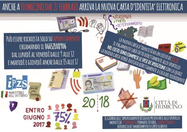 Fiumicino da luned via libera alla carta d 39 identit for Carta di soggiorno 2017 documenti