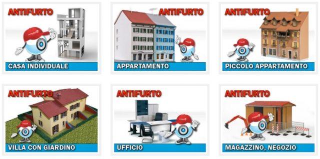 Antifurto casa ecco come usufruire della detrazione del 50 - Come scegliere antifurto casa ...