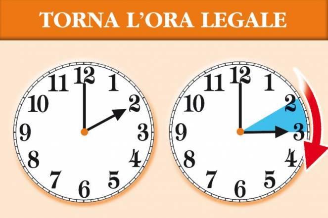 Quando torna l'ora legale nel 2021?