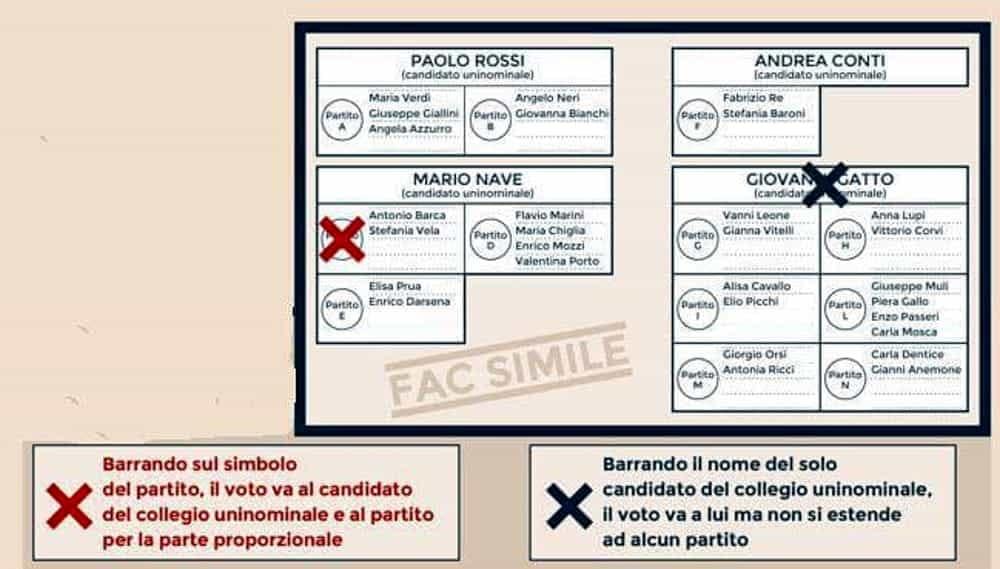 Sky: Zingaretti ha vinto nel Lazio,la Lombardi: