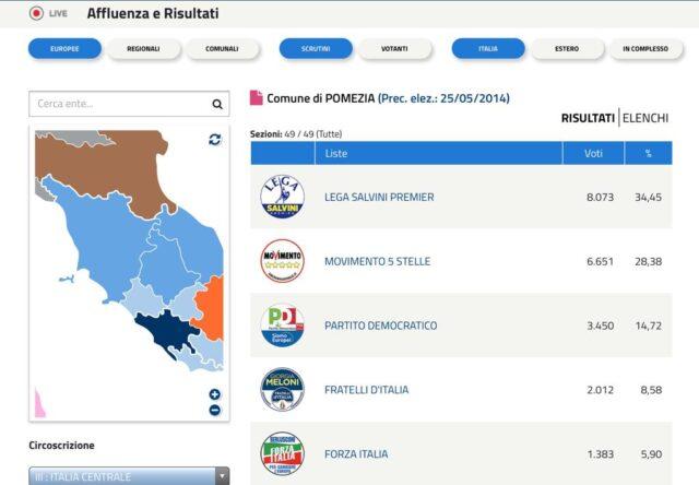 Elezioni europee 2019: exit poll, proiezioni e risultati. Lo spoglio in diretta