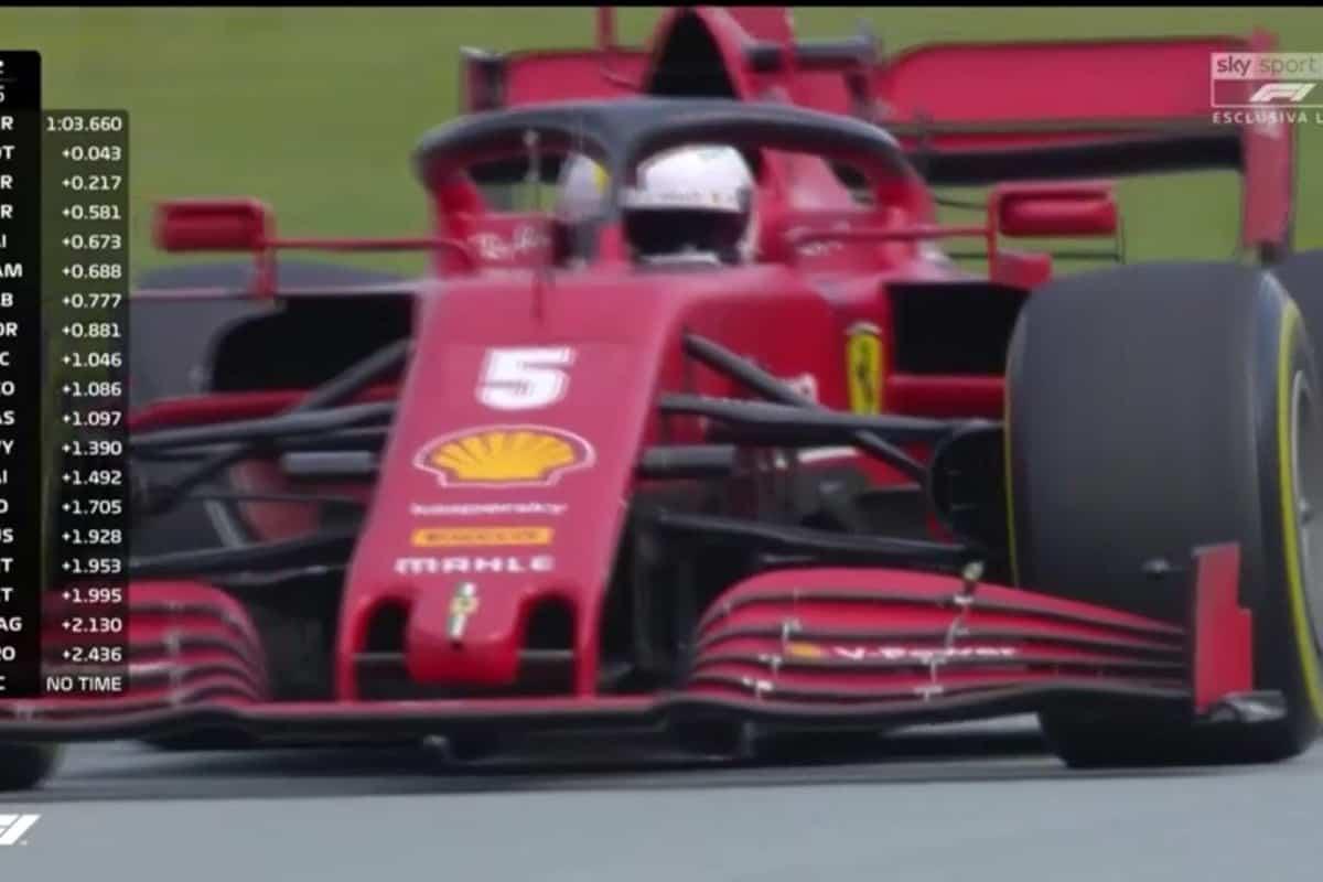 Formula 1 Monza 12 settembre 2021