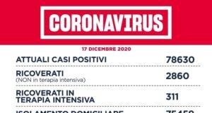 Asl Lazio 17 dicembre 2020