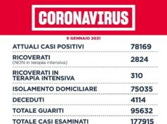 Casi Coronavirus Lazio 9 gennaio