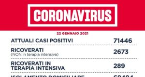 Coronavirus Asl Lazio 22 gennaio 2021