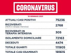 Coronavirus Lazio 19 gennaio 2021