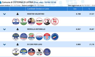 Elezioni Cisterna